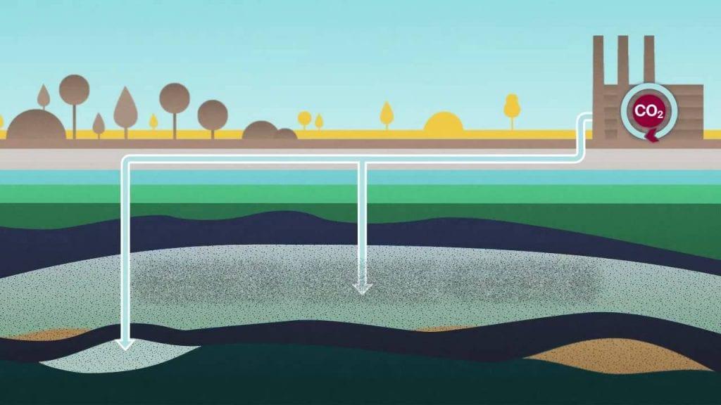 Anidride carbonica Strategie di cattura e stoccaggio sicuro