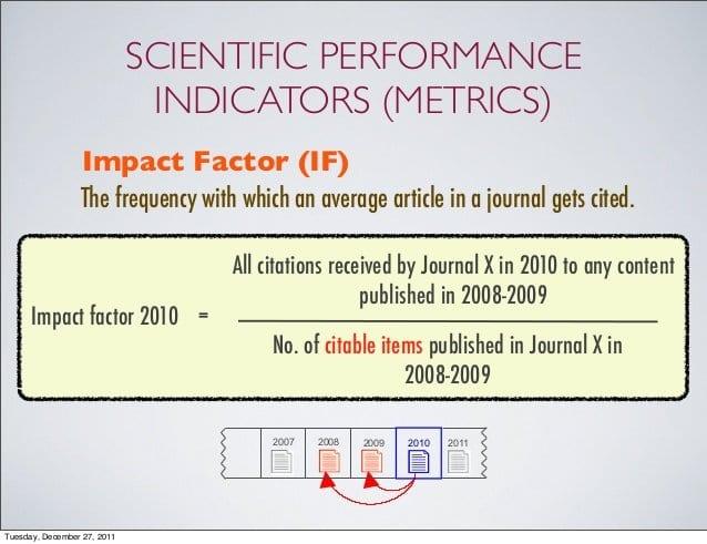 impact factor