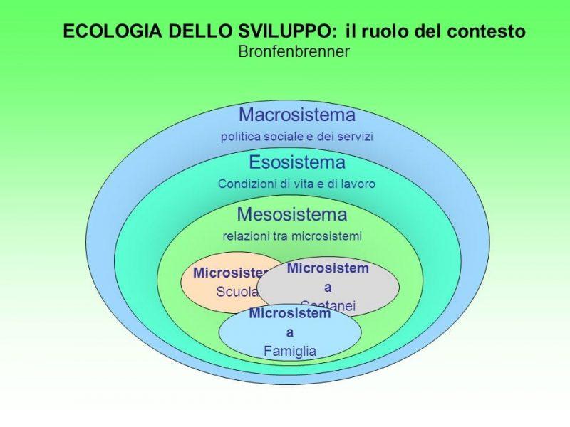 medicina ecologica