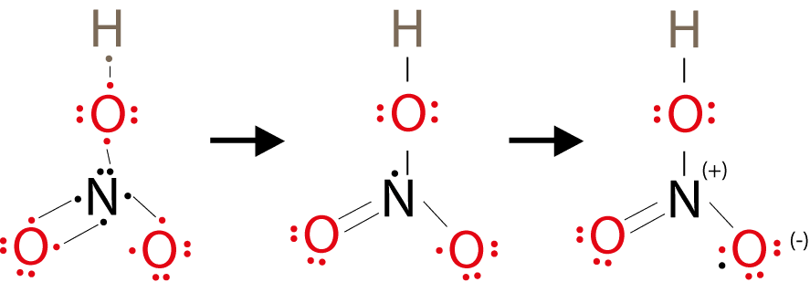 struttura di Lewis di una molecola