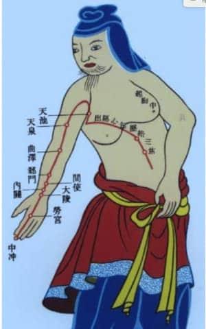 Rappresentazione di agopunti e meridiani