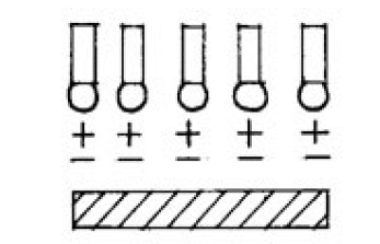 tensioattivo cationico
