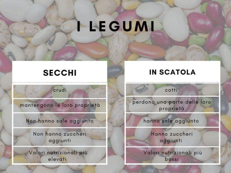 valorui nutrizionali legumi